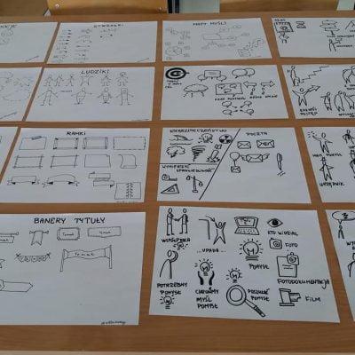 Warsztaty: Myślenie wizualne | Akademia Active Citizens