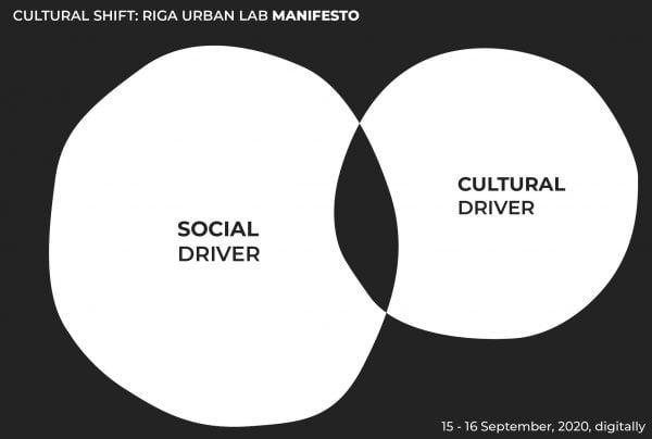Zmiana przez planowanie kulturowe. UrbanLab Ryga online